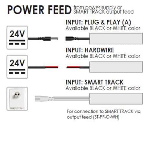 CBF power feed graphic