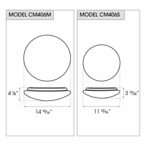 CM406 dimensions